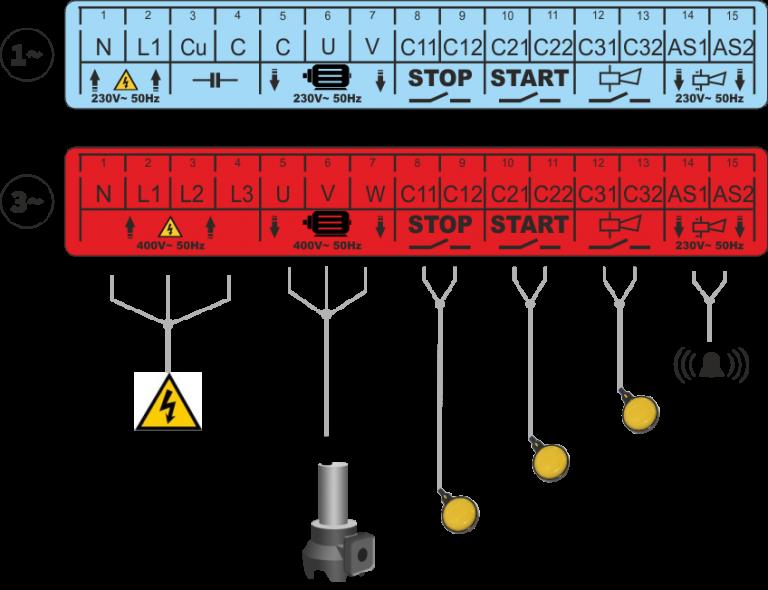 CPRO113W - Esquema de ligações