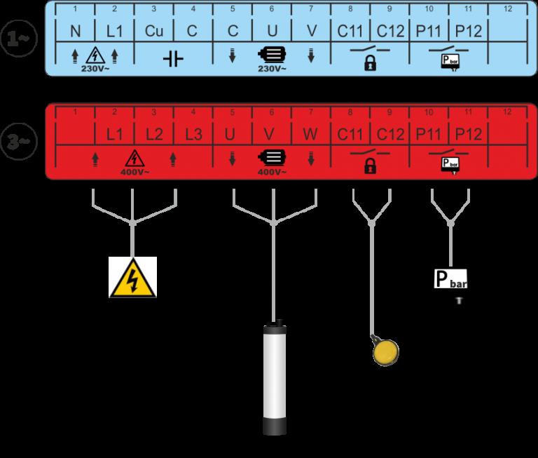 CPRO121P - Esquema de ligações