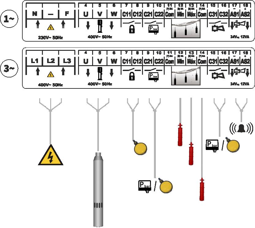 N1455 - Esquema de ligações